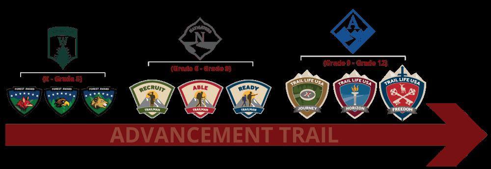 Trail life Usa Discipleship Program